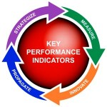 ¿Qué KPIs se deben tener en cuenta en una estrategia SEO?