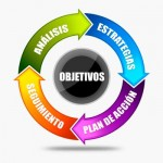 ¿Cómo crear un plan de marketing online?