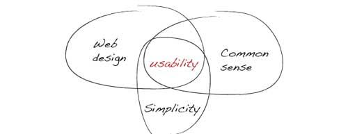usabilidad-web